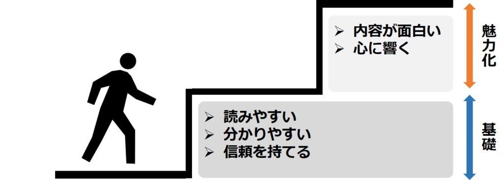 文章力_図解1